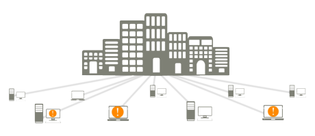 SurPaaS® Triggers and Alerts