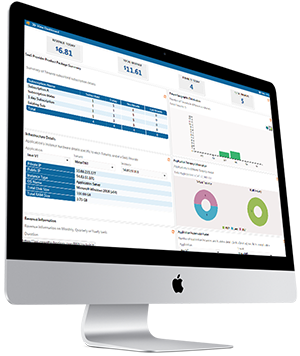 SurPaaS® Visualize Usage